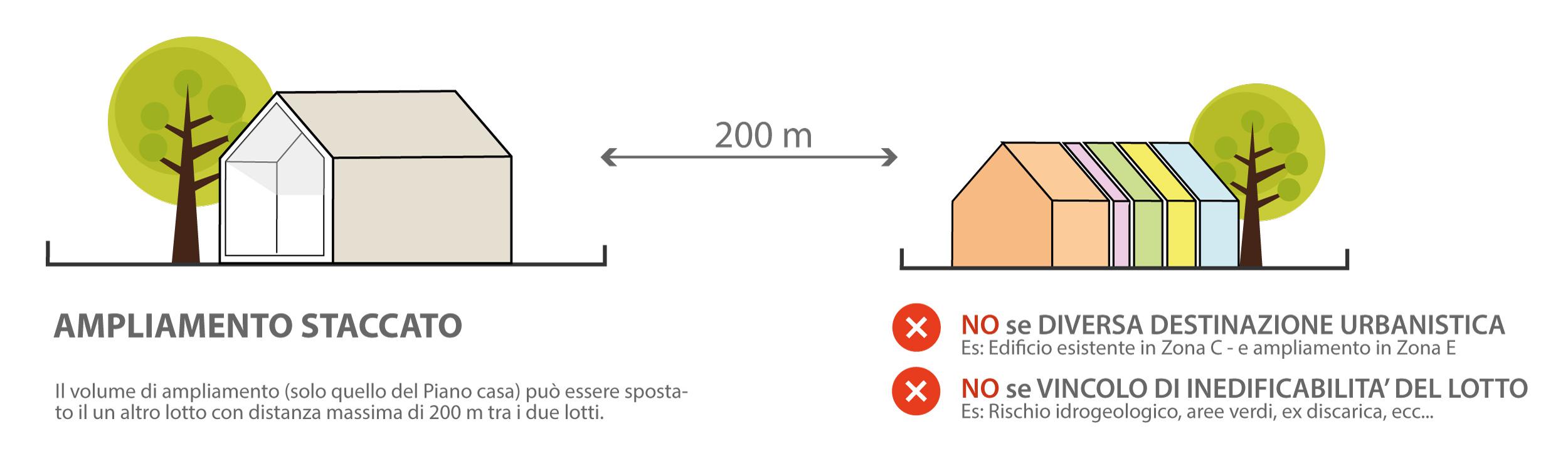 Piano-Casa-Veneto--ampliamento-staccato